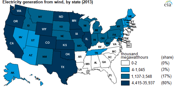 12852_eia Twelve States Produced 80% Of U.S. Wind Power In 2013, Says EIA Report