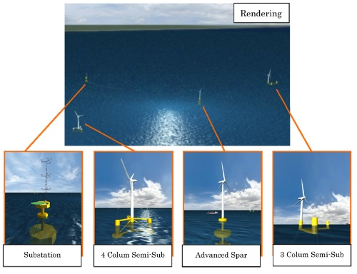 9497_fukushima_floating_wind_farm Floating Offshore Wind Farm Planned For Fukushima