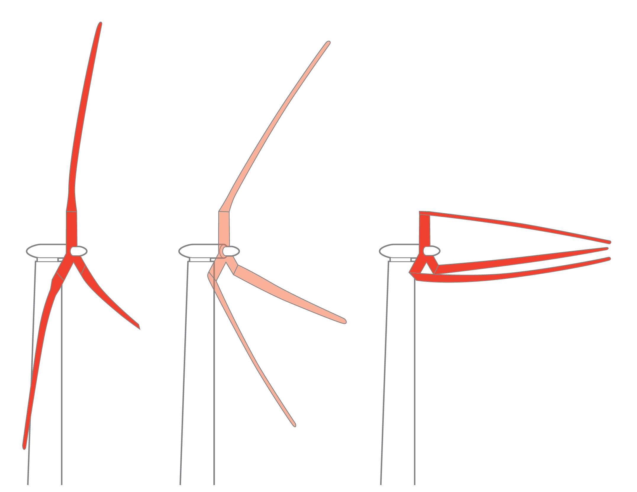 wind_blades Folding Blade Design Could Allow For 50 MW Turbines