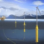 Wind-Powered Oil Recovery? DNV GL Proves Technical Feasibility