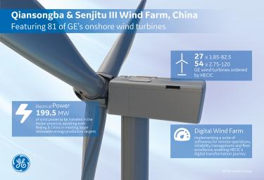 GE-Infographic-Wind-Qiansongba-in-Numbers-Lowres GE Lands Nearly 200 MW Wind Deal In China