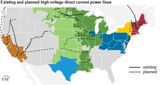 联邦研究:高压电力线如何帮助整合可再生能源?