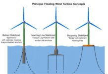 offshore patent