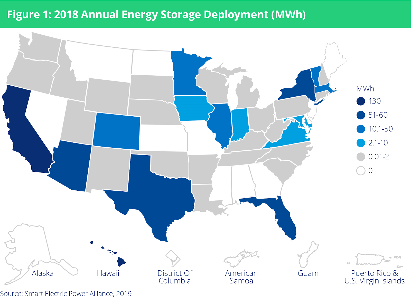 SEPA: Deployment Of U S  Energy Storage Keeps Accelerating - North
